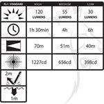 NIGHTSTICK MINI-TAC PRO FLASHLIGHT - 1 AA - BLACK