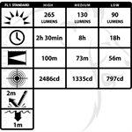 NIGHTSTICK MINI-TAC PRO FLASHLIGHT - 2 AA - BLACK