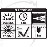 NIGHTSTICK SAFETY RATED LED FLASHLIGHT - BLACK